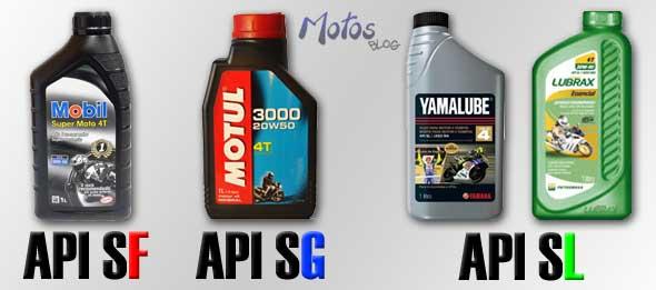 Comparativo dos óleos