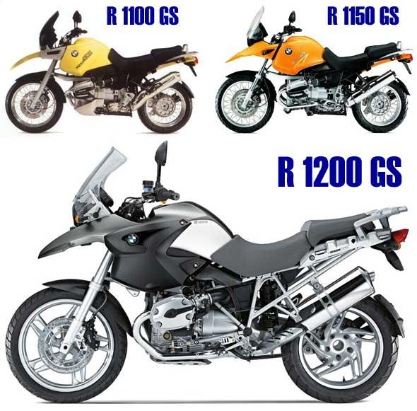 BMW R1100GS, R1150GS e R1200GS